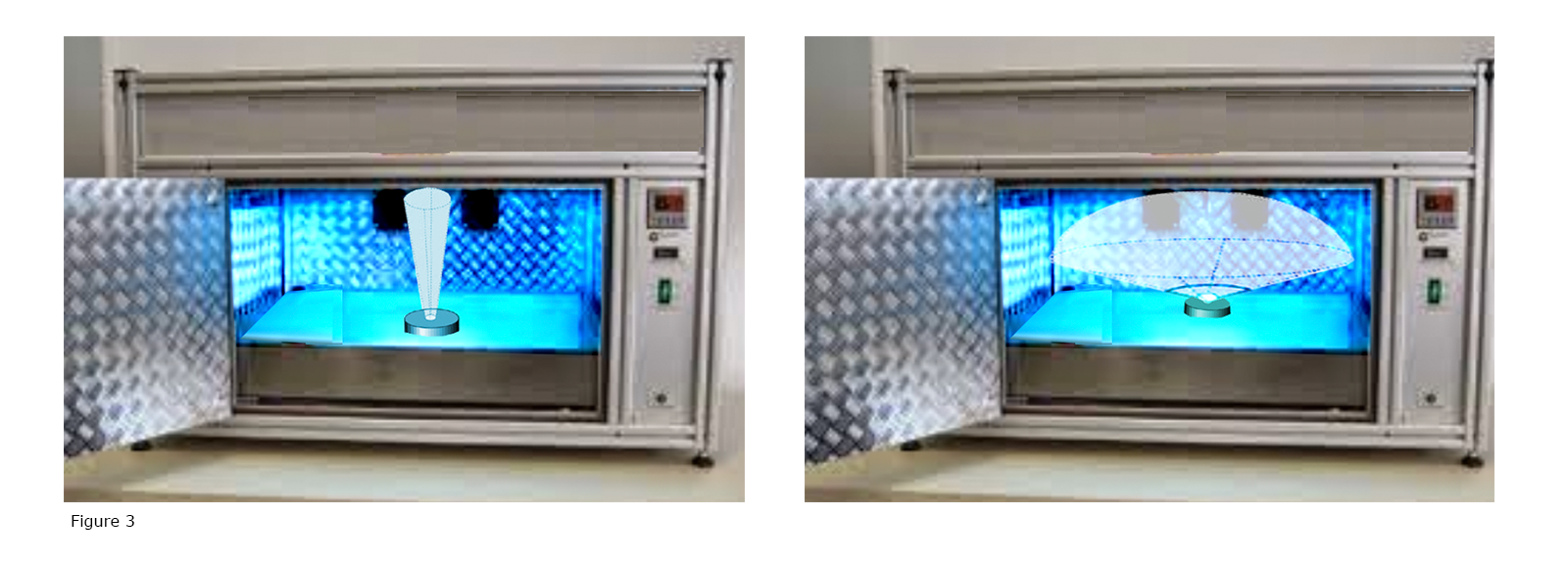 UV Curing Ovens